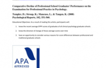 Comparative Decline of Professional School Graduates' Performance on the Examinations