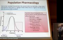 Pharmacokinetic Principles and Chemotherapy Drug Dosing