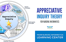 Appreciative Inquiry Theory