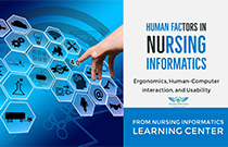 Human Factors in Nursing Informatics