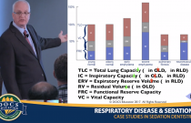 Respiratory Disease and Sedation - COPD