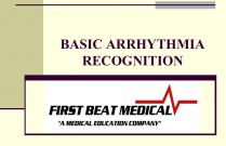 BASIC EKG/ ACLS prep class