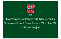 How Purposeful Impact with Data Turned a Tennessee School From Bottom 5% to Top 5%