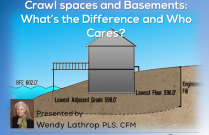 Crawlspaces and Basements: What's the Difference, and Who Cares?